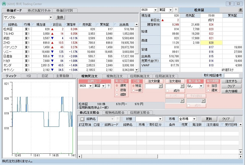 松井証券 ネットストックログイン